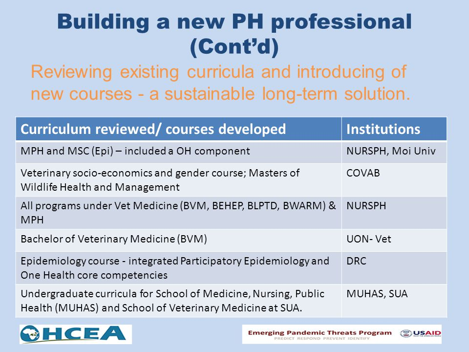 Building a new PH professional (Cont'd) Curriculum reviewed/ courses developedInstitutions MPH and MSC (Epi) – included a OH componentNURSPH, Moi Univ Veterinary socio-economics and gender course; Masters of Wildlife Health and Management COVAB All programs under Vet Medicine (BVM, BEHEP, BLPTD, BWARM) & MPH NURSPH Bachelor of Veterinary Medicine (BVM)UON- Vet Epidemiology course - integrated Participatory Epidemiology and One Health core competencies DRC Undergraduate curricula for School of Medicine, Nursing, Public Health (MUHAS) and School of Veterinary Medicine at SUA.