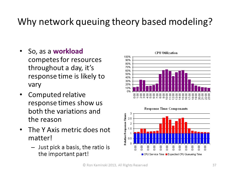 © Ron Kaminski 2013, All Rights Reserved37 Why network queuing theory based modeling.
