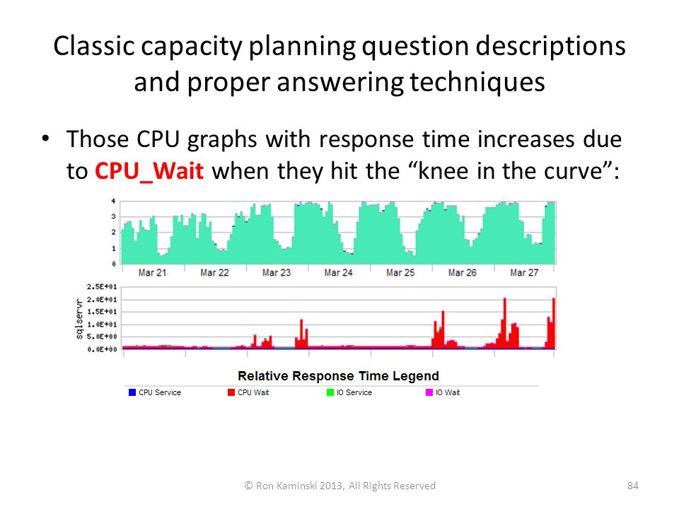 Classic capacity planning question descriptions and proper answering techniques Those CPU graphs with response time increases due to CPU_Wait when they hit the knee in the curve : © Ron Kaminski 2013, All Rights Reserved84