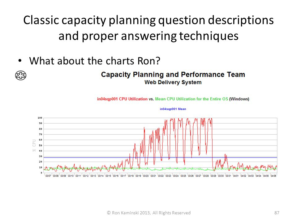 Classic capacity planning question descriptions and proper answering techniques What about the charts Ron.