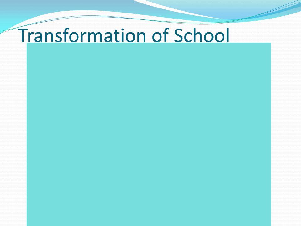 Transforming the School Environment Bulletin Boards College Pennants Street Signs throughout school Murals Teacher Door Signs / Staff College Shirts G