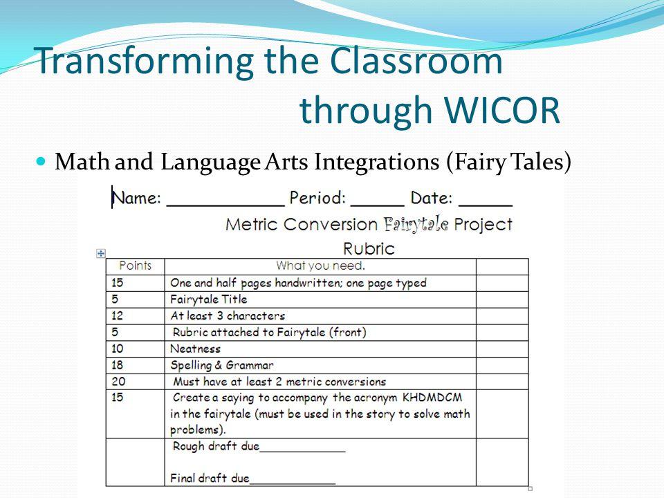 Math and Language Arts Integrations (Fairy Tales) Math (Budget Unit) Social Studies (Trading Cards)