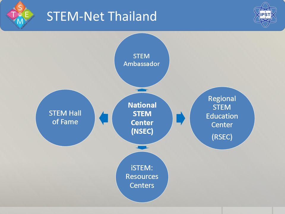 STEM-Net Thailand National STEM Center (NSEC) STEM Ambassador Regional STEM Education Center (RSEC) iSTEM: Resources Centers STEM Hall of Fame
