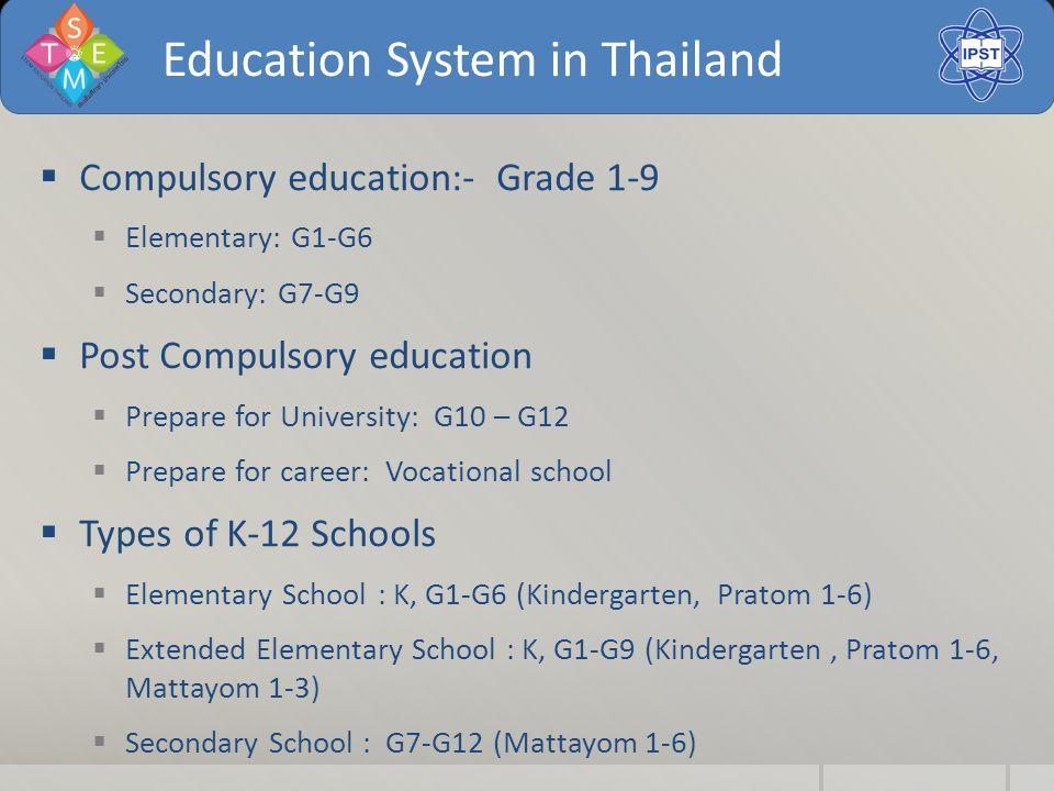  Compulsory education:- Grade 1-9  Elementary: G1-G6  Secondary: G7-G9  Post Compulsory education  Prepare for University: G10 – G12  Prepare for career: Vocational school  Types of K-12 Schools  Elementary School : K, G1-G6 (Kindergarten, Pratom 1-6)  Extended Elementary School : K, G1-G9 (Kindergarten, Pratom 1-6, Mattayom 1-3)  Secondary School : G7-G12 (Mattayom 1-6) Education System in Thailand