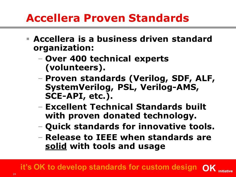 24 OK initiative it's OK to develop standards for custom design Accellera Proven Standards  Accellera is a business driven standard organization: –Ov