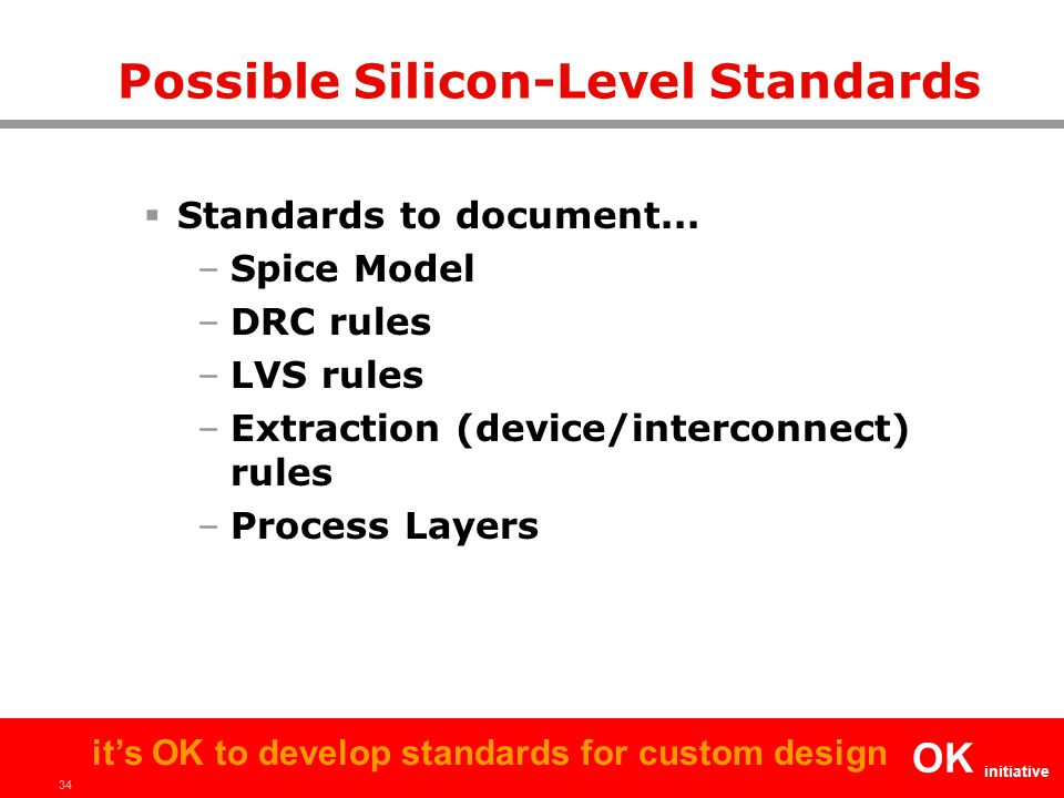 34 OK initiative it's OK to develop standards for custom design Possible Silicon-Level Standards  Standards to document... –Spice Model –DRC rules –L