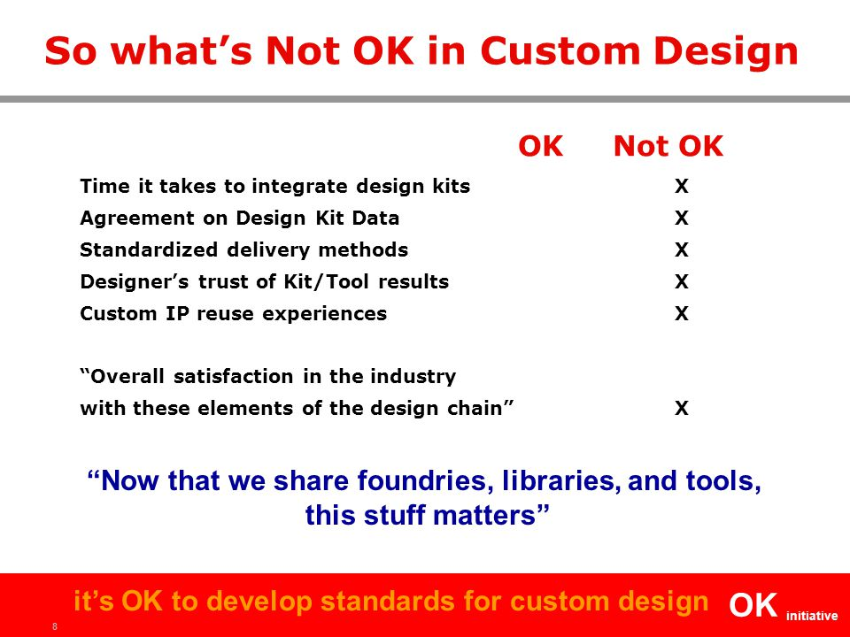 8 OK initiative it's OK to develop standards for custom design So what's Not OK in Custom Design Time it takes to integrate design kitsX Agreement on Design Kit DataX Standardized delivery methodsX Designer's trust of Kit/Tool resultsX Custom IP reuse experiencesX Overall satisfaction in the industry with these elements of the design chain X OK Not OK Now that we share foundries, libraries, and tools, this stuff matters