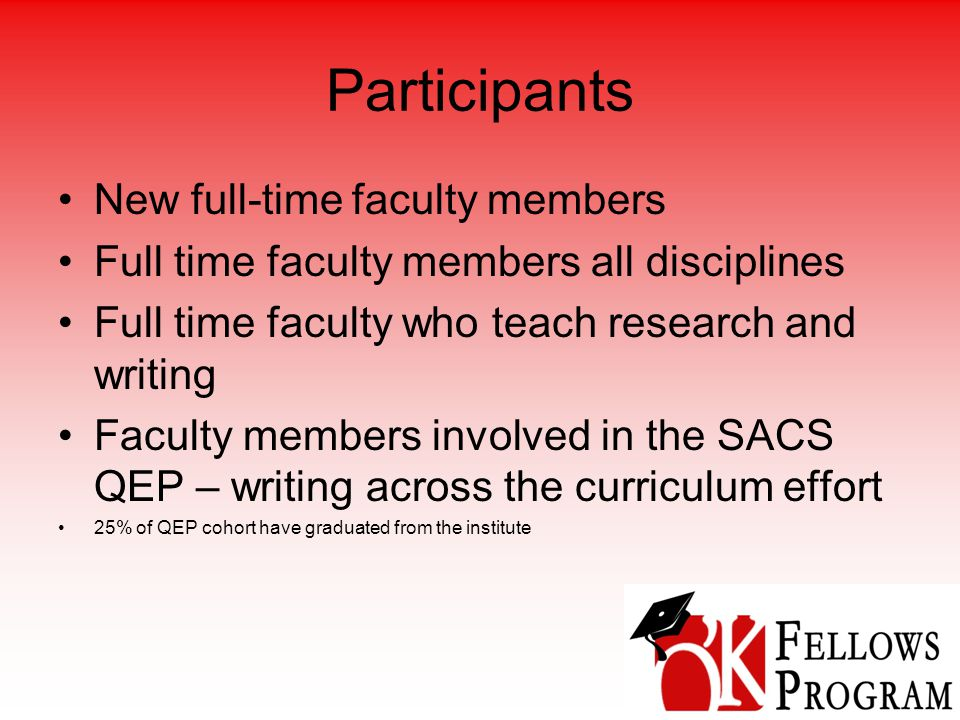 Participants New full-time faculty members Full time faculty members all disciplines Full time faculty who teach research and writing Faculty members involved in the SACS QEP – writing across the curriculum effort 25% of QEP cohort have graduated from the institute