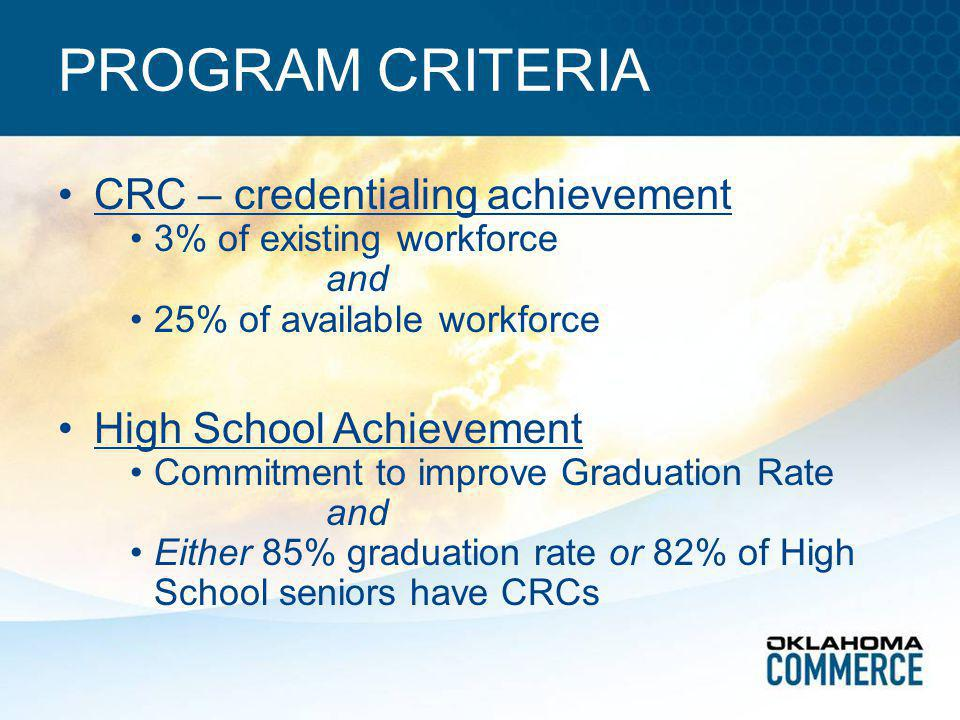Hot off the Presses Oklahoma's Work Ready Communities 4 th criteria Four Job Profiles per application