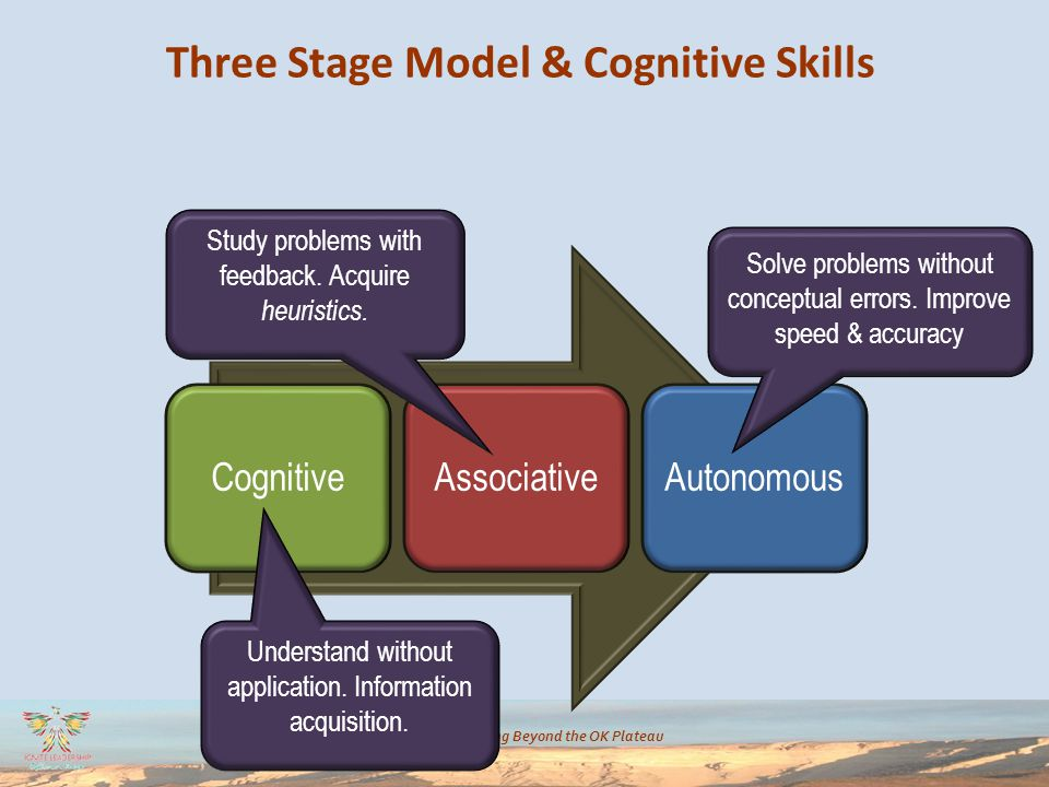 Moving Beyond the OK Plateau Three Stage Model & Cognitive Skills CognitiveAssociative Autonomous Understand without application.