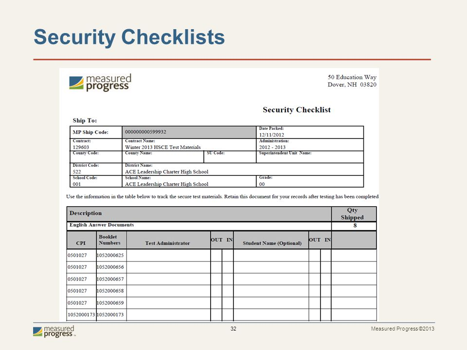 Measured Progress ©2013 32 Security Checklists