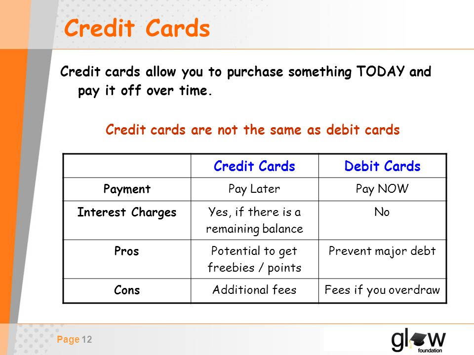 Page 12 Credit Cards Credit cards allow you to purchase something TODAY and pay it off over time.