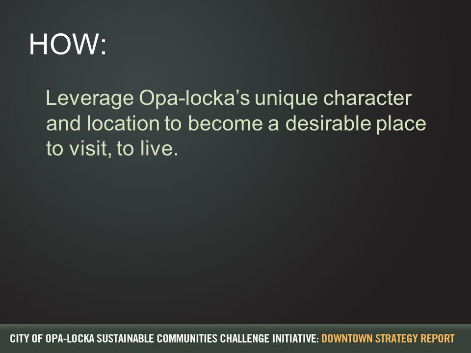 CHANGE IT Put Opa-locka on the arts map.