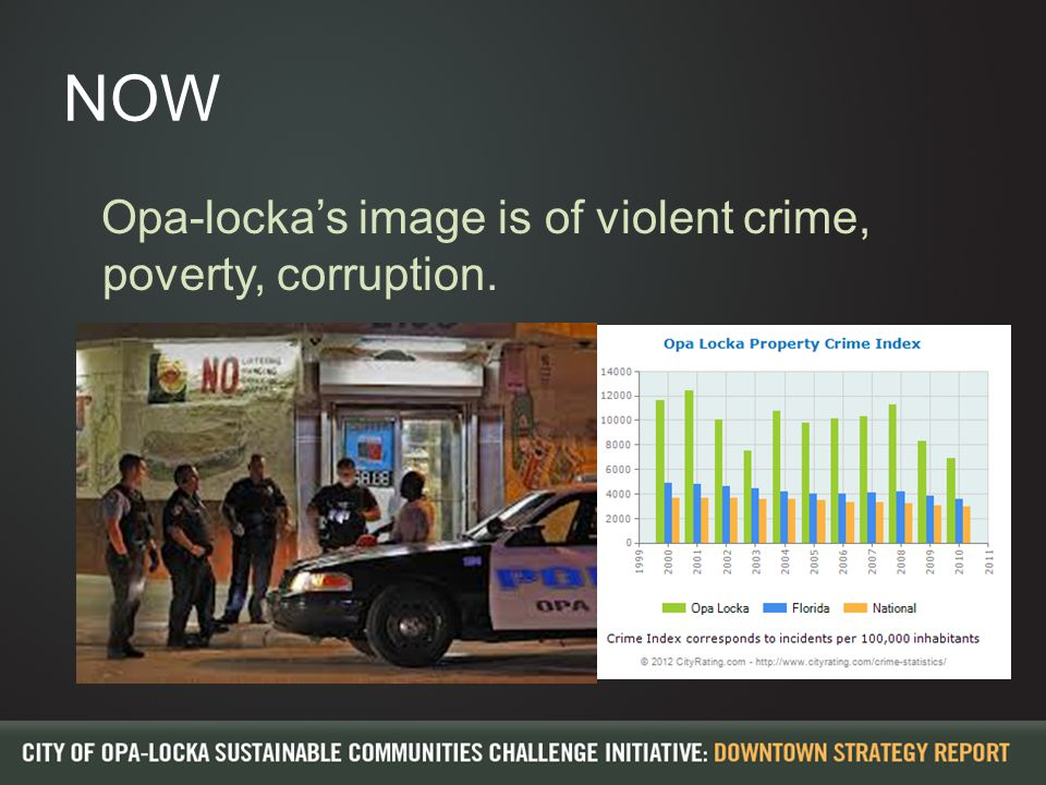 NOW Opa-locka's image is of violent crime, poverty, corruption.