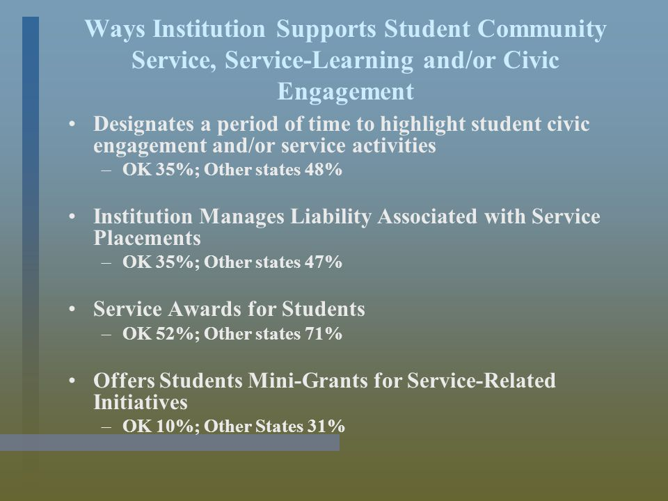 Ways Institution Supports Student Community Service, Service-Learning and/or Civic Engagement Designates a period of time to highlight student civic engagement and/or service activities –OK 35%; Other states 48% Institution Manages Liability Associated with Service Placements –OK 35%; Other states 47% Service Awards for Students –OK 52%; Other states 71% Offers Students Mini-Grants for Service-Related Initiatives –OK 10%; Other States 31%