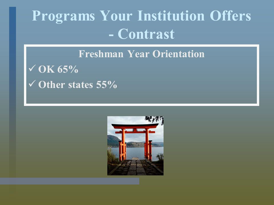 Programs Your Institution Offers - Contrast Freshman Year Orientation OK 65% Other states 55%