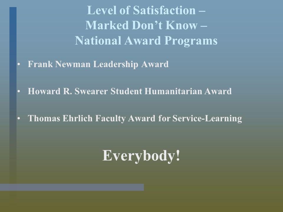 Level of Satisfaction – Marked Don't Know – National Award Programs Frank Newman Leadership Award Howard R.