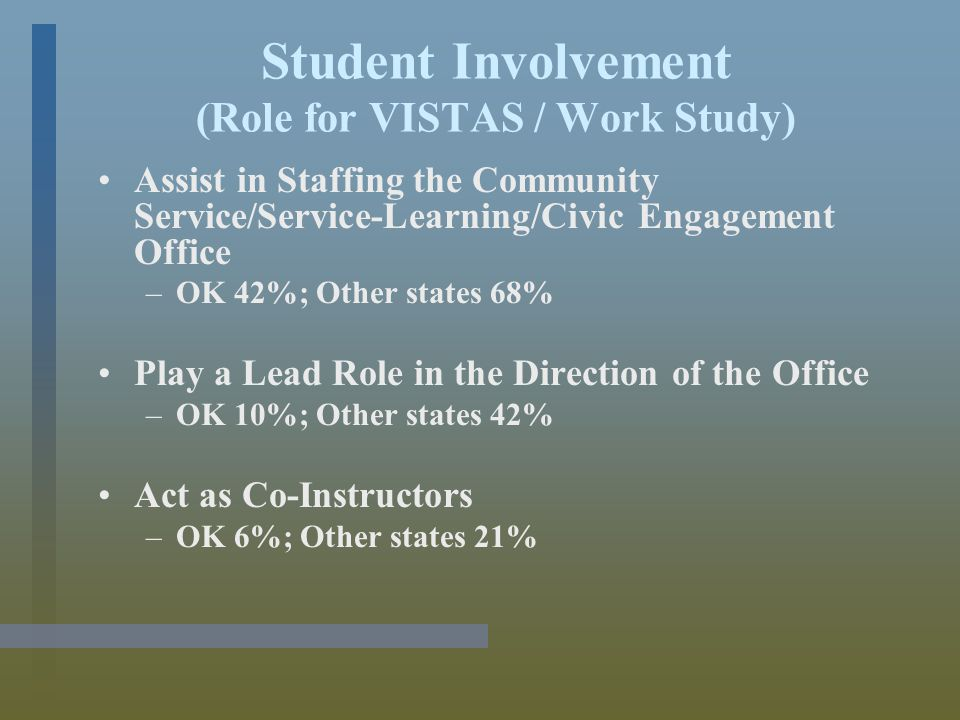 Student Involvement Similarities Serve on Campus Service, Service- Learning and / or Civic Engagement Committees Recruit Faculty Participation Act as Guest Speakers in the Classroom
