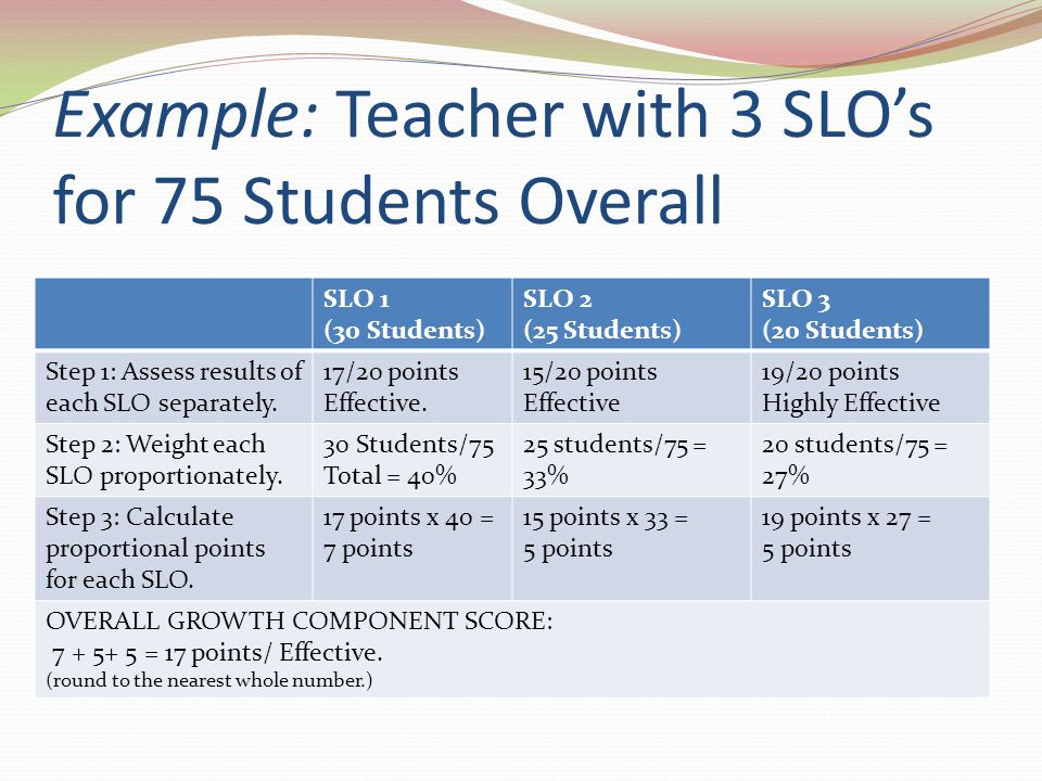 Example: Teacher with 3 SLO's for 75 Students Overall SLO 1 (30 Students) SLO 2 (25 Students) SLO 3 (20 Students) Step 1: Assess results of each SLO s