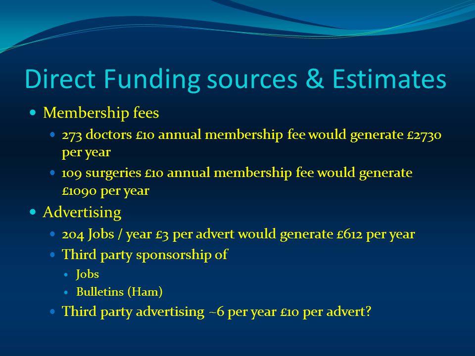 Direct Funding sources & Estimates Membership fees 273 doctors £10 annual membership fee would generate £2730 per year 109 surgeries £10 annual member