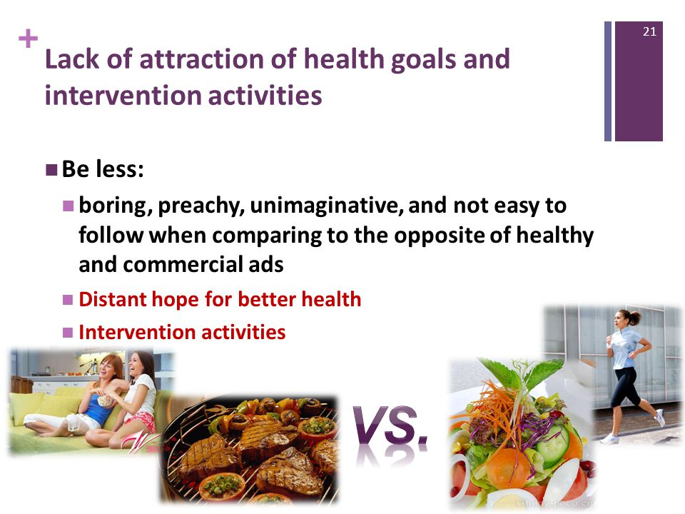 + Lack of attraction of health goals and intervention activities 21 Be less: boring, preachy, unimaginative, and not easy to follow when comparing to the opposite of healthy and commercial ads Distant hope for better health Intervention activities