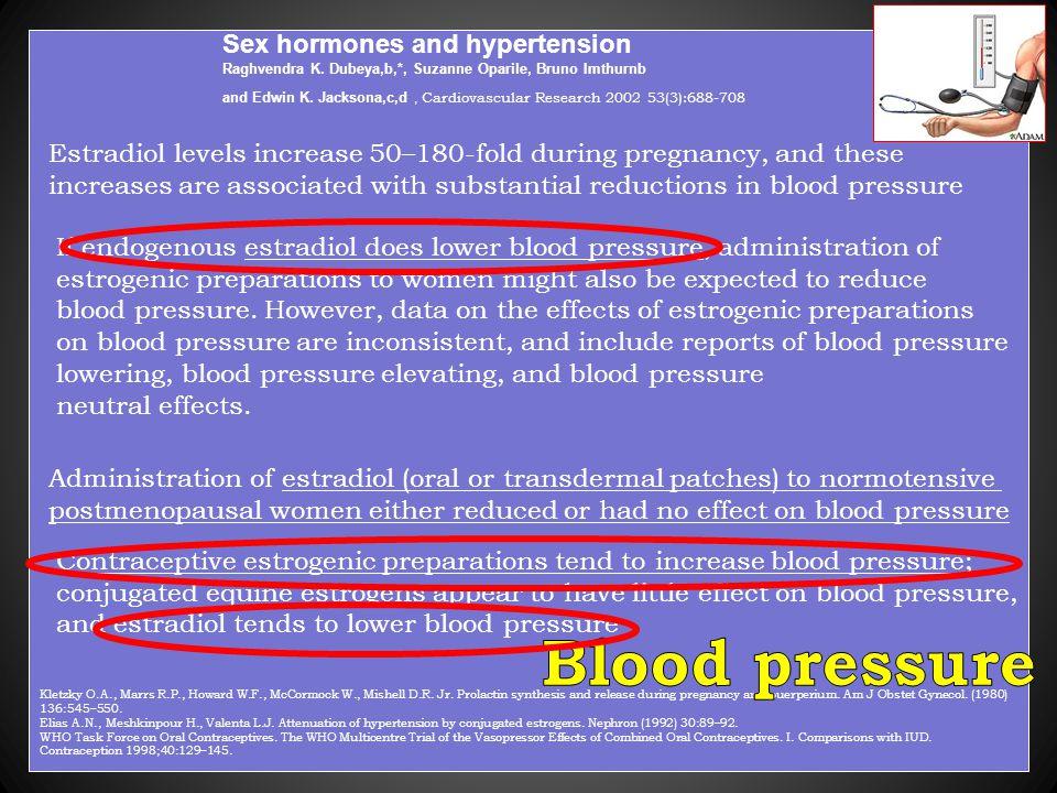 Sex hormones and hypertension Raghvendra K.