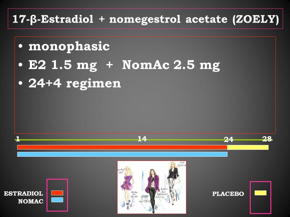 17-β-Estradiol + nomegestrol acetate (ZOELY) monophasic E2 1.5 mg + NomAc 2.5 mg 24+4 regimen 11428 24 ESTRADIOL NOMAC PLACEBO