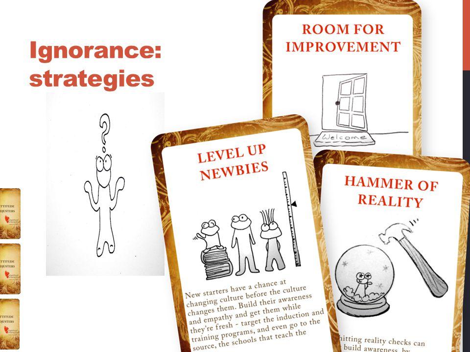 Educated & aware: strategies