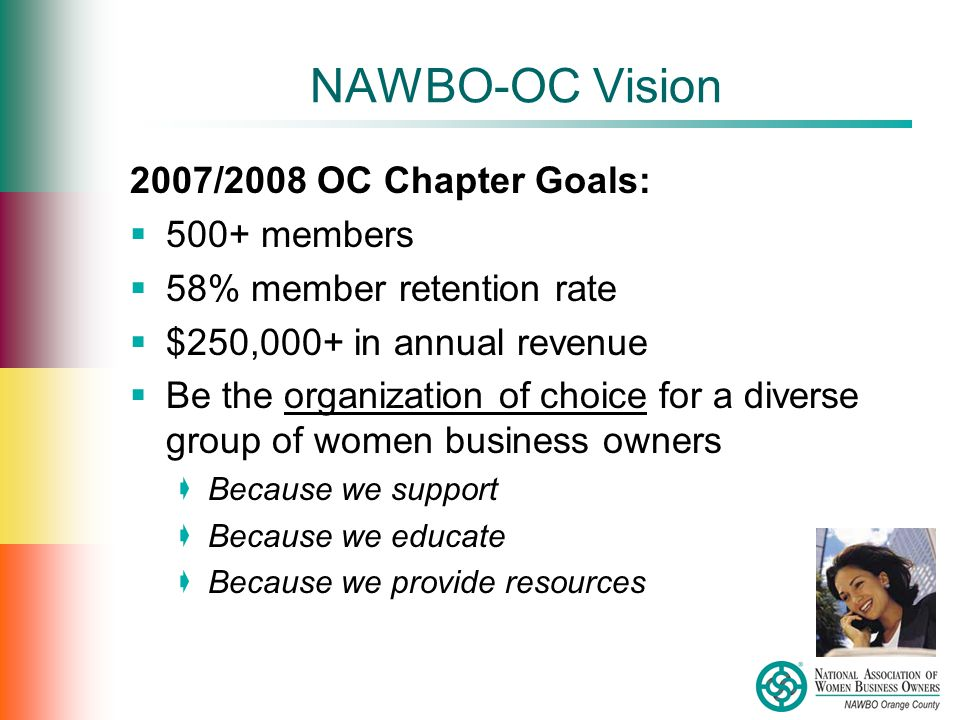NAWBO-OC Vision 2007/2008 OC Chapter Goals:  500+ members  58% member retention rate  $250,000+ in annual revenue  Be the organization of choice for a diverse group of women business owners  Because we support  Because we educate  Because we provide resources