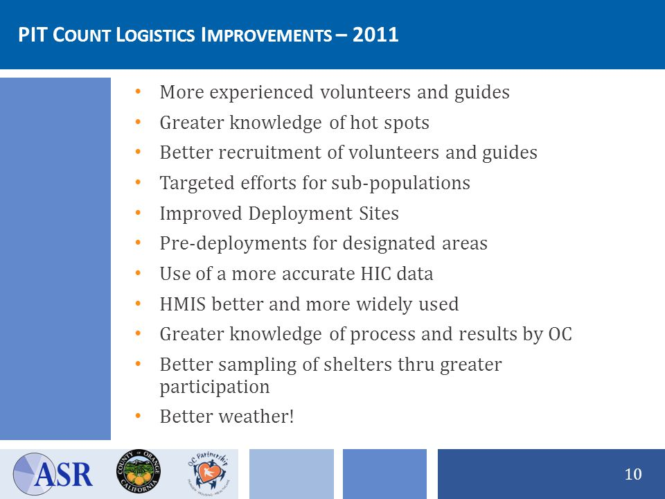 More experienced volunteers and guides Greater knowledge of hot spots Better recruitment of volunteers and guides Targeted efforts for sub-populations Improved Deployment Sites Pre-deployments for designated areas Use of a more accurate HIC data HMIS better and more widely used Greater knowledge of process and results by OC Better sampling of shelters thru greater participation Better weather.