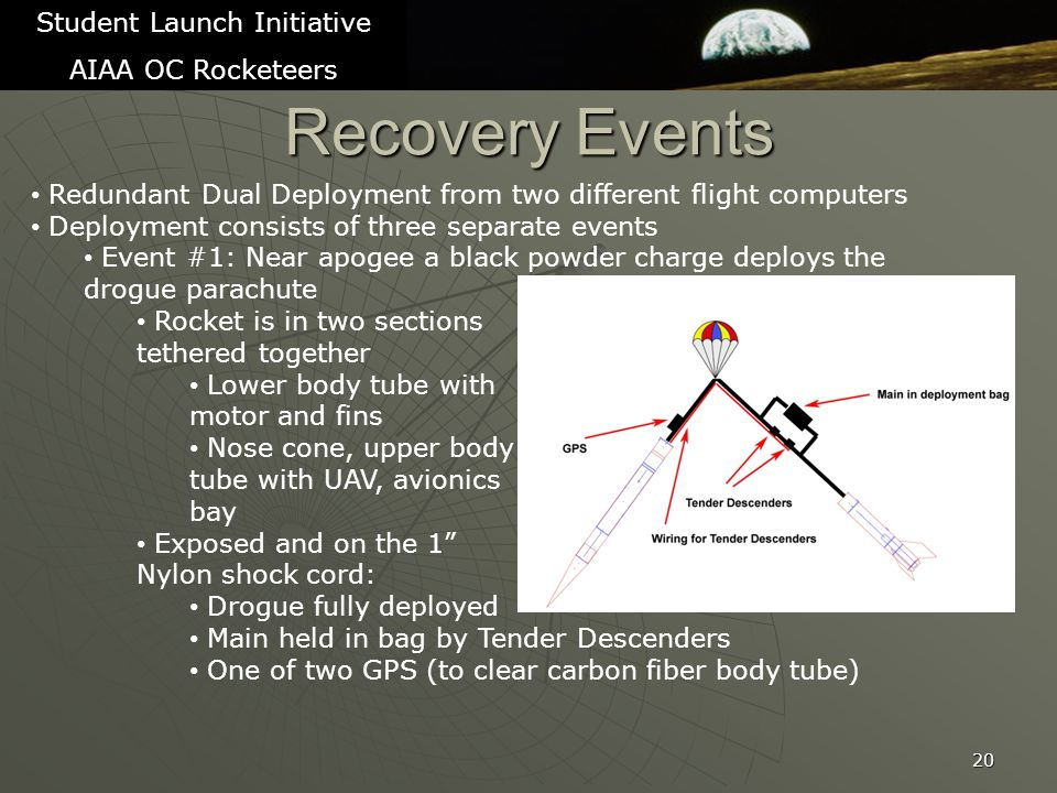 Recovery Events 20 Student Launch Initiative AIAA OC Rocketeers Redundant Dual Deployment from two different flight computers Deployment consists of three separate events Event #1: Near apogee a black powder charge deploys the drogue parachute Rocket is in two sections tethered together Lower body tube with motor and fins Nose cone, upper body tube with UAV, avionics bay Exposed and on the 1 Nylon shock cord: Drogue fully deployed Main held in bag by Tender Descenders One of two GPS (to clear carbon fiber body tube)