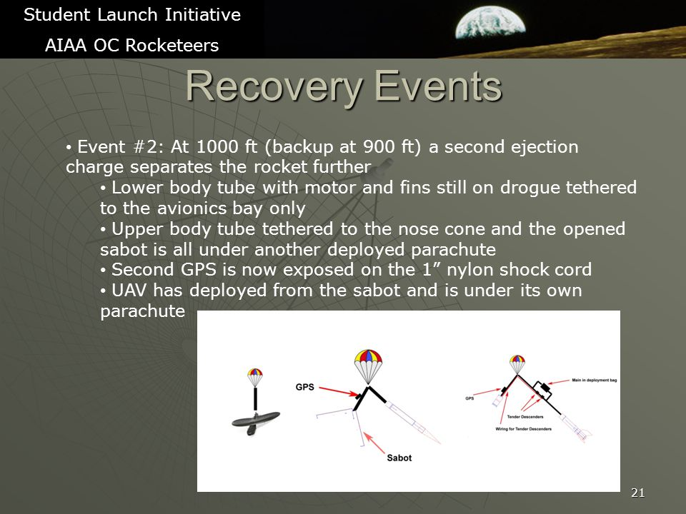 Recovery Events 21 Student Launch Initiative AIAA OC Rocketeers Event #2: At 1000 ft (backup at 900 ft) a second ejection charge separates the rocket further Lower body tube with motor and fins still on drogue tethered to the avionics bay only Upper body tube tethered to the nose cone and the opened sabot is all under another deployed parachute Second GPS is now exposed on the 1 nylon shock cord UAV has deployed from the sabot and is under its own parachute