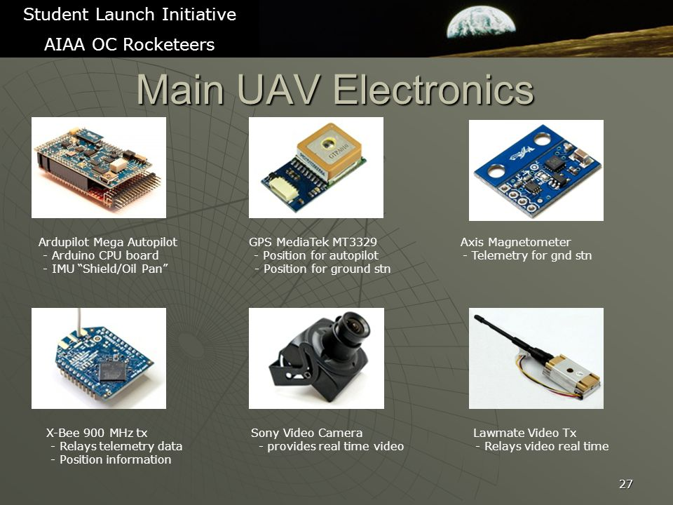 Main UAV Electronics 27 Student Launch Initiative AIAA OC Rocketeers Ardupilot Mega Autopilot GPS MediaTek MT3329 Axis Magnetometer - Arduino CPU board - Position for autopilot - Telemetry for gnd stn - IMU Shield/Oil Pan - Position for ground stn X-Bee 900 MHz tx Sony Video Camera Lawmate Video Tx - Relays telemetry data - provides real time video - Relays video real time - Position information
