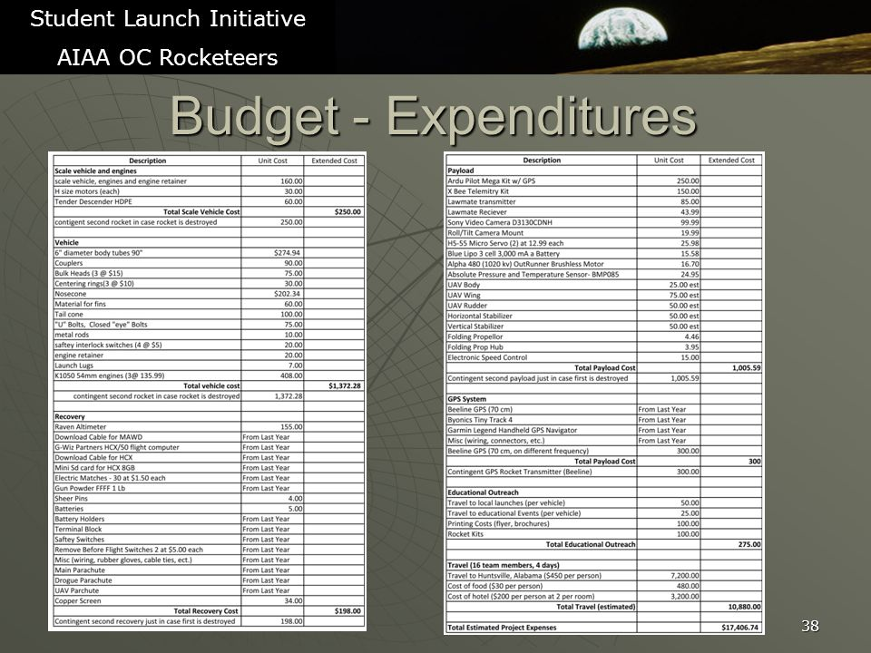 Budget - Expenditures 38 Student Launch Initiative AIAA OC Rocketeers