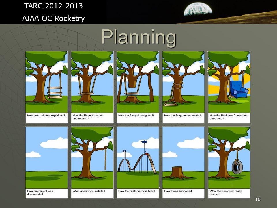 10 Planning TARC 2012-2013 AIAA OC Rocketry