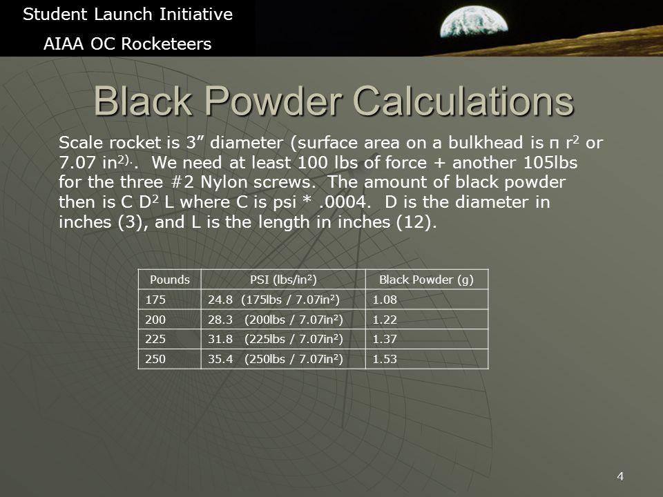 5 Student Launch Initiative AIAA OC Rocketeers Testing – Black Powder Phenolic Sabot TrialBlack PowderResult (Sabot is 18 long) 1.28 gramNo ejection 21.1 gramsPartial ejection (4 exposed) 31.5 gramsPartial ejection (8 exposed) 41.75 gramsPartial ejection (15 exposed) 52.0 gramsPartial ejection (10 exposed + damage)