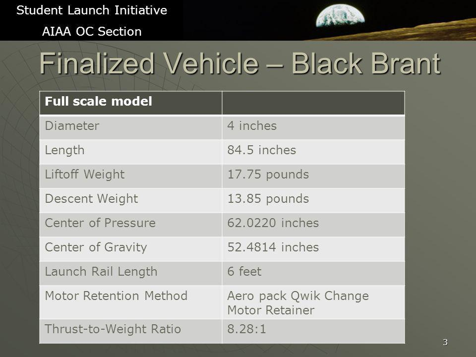 Finalized Vehicle – Black Brant 3 Student Launch Initiative AIAA OC Section Full scale model Diameter4 inches Length84.5 inches Liftoff Weight17.75 pounds Descent Weight13.85 pounds Center of Pressure62.0220 inches Center of Gravity52.4814 inches Launch Rail Length6 feet Motor Retention MethodAero pack Qwik Change Motor Retainer Thrust-to-Weight Ratio8.28:1