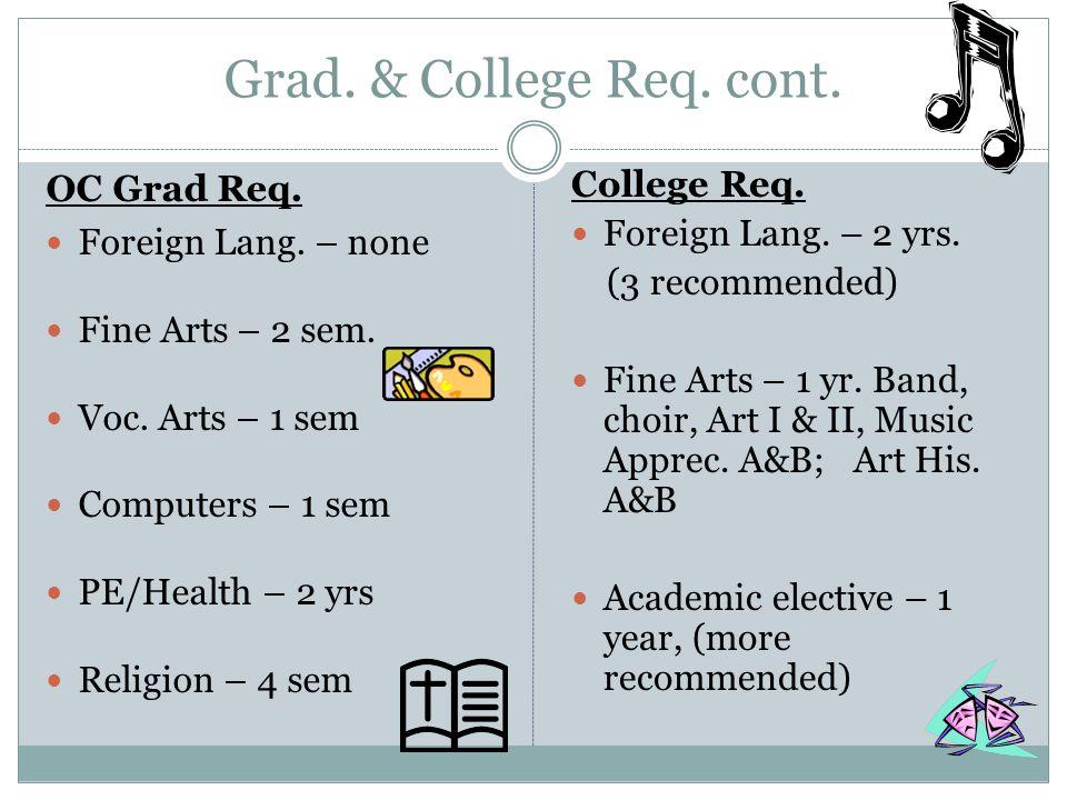 Grad. & College Req. cont. OC Grad Req. Foreign Lang. – none Fine Arts – 2 sem. Voc. Arts – 1 sem Computers – 1 sem PE/Health – 2 yrs Religion – 4 sem