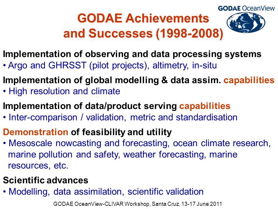 GODAE OceanView-CLIVAR Workshop, Santa Cruz, 13-17 June 2011 Feasibility of Now-/Forecasting of Ocean Mesoscale Hurlburt et al, 2008, AGU Monograph 177