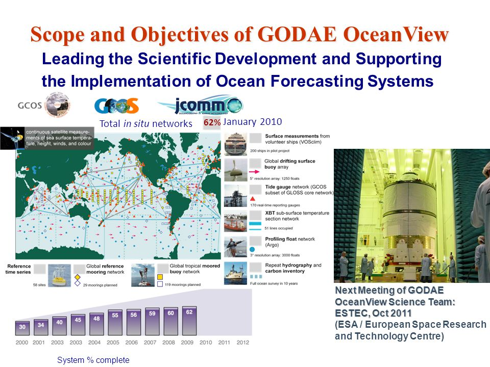 Oceanography Special Issue and Oceanobs'09 Papers