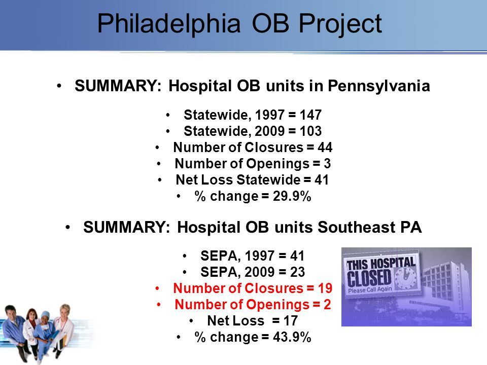 Philadelphia OB Project SUMMARY: Hospital OB units in Pennsylvania Statewide, 1997 = 147 Statewide, 2009 = 103 Number of Closures = 44 Number of Openi