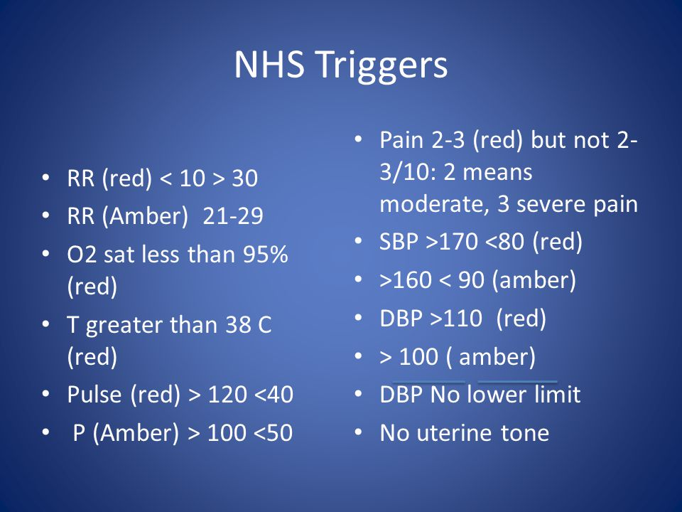 NHS Triggers RR (red) 30 RR (Amber) 21-29 O2 sat less than 95% (red) T greater than 38 C (red) Pulse (red) > 120 <40 P (Amber) > 100 <50 Pain 2-3 (red) but not 2- 3/10: 2 means moderate, 3 severe pain SBP >170 <80 (red) >160 < 90 (amber) DBP >110 (red) > 100 ( amber) DBP No lower limit No uterine tone