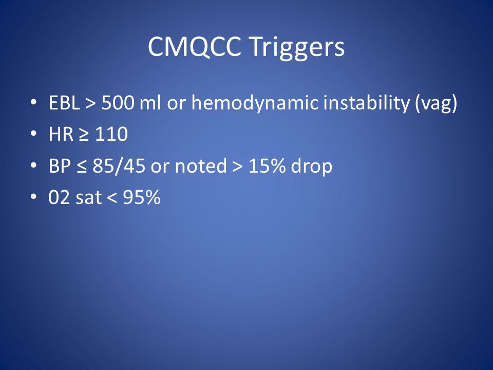 CMQCC Triggers EBL > 500 ml or hemodynamic instability (vag) HR ≥ 110 BP ≤ 85/45 or noted > 15% drop 02 sat < 95%