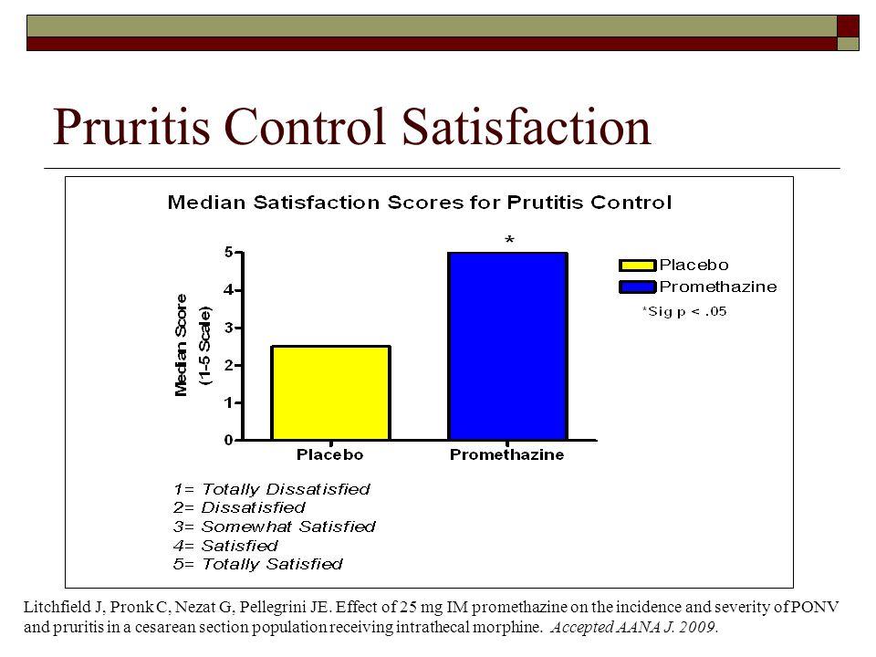 Pruritis Control Satisfaction Litchfield J, Pronk C, Nezat G, Pellegrini JE. Effect of 25 mg IM promethazine on the incidence and severity of PONV and