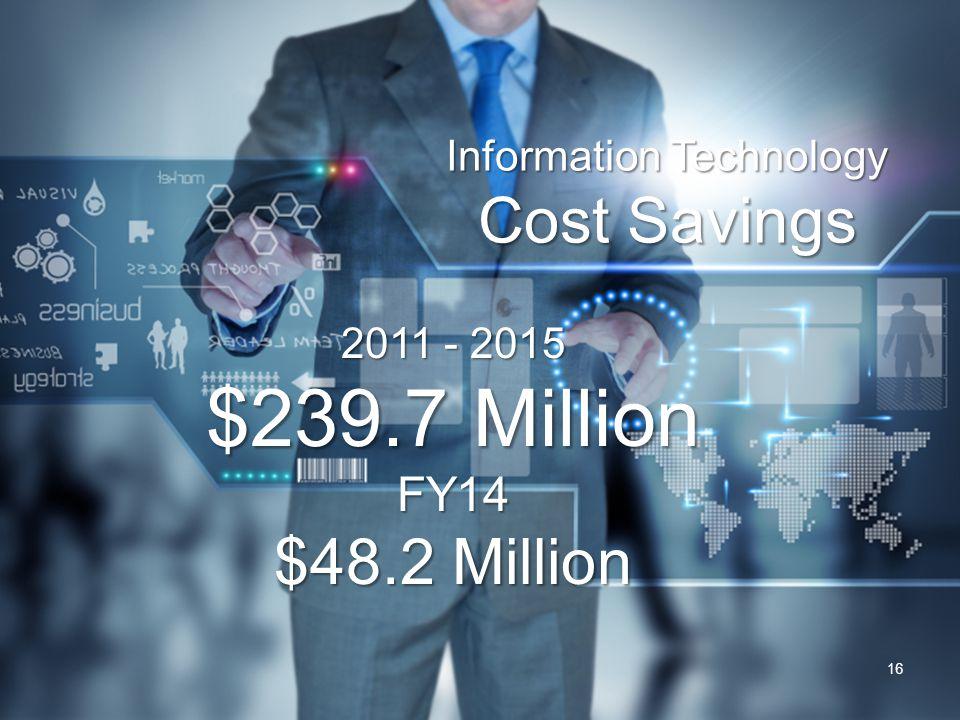 Information Technology Cost Savings 2011 - 2015 $239.7 Million FY14 $48.2 Million 16