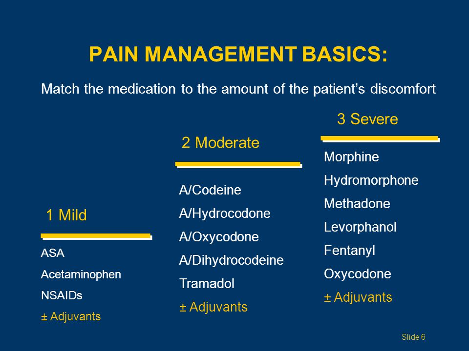 Match the medication to the amount of the patient's discomfort PAIN MANAGEMENT BASICS: Slide 6 ASA Acetaminophen NSAIDs ± Adjuvants 1 Mild A/Codeine A