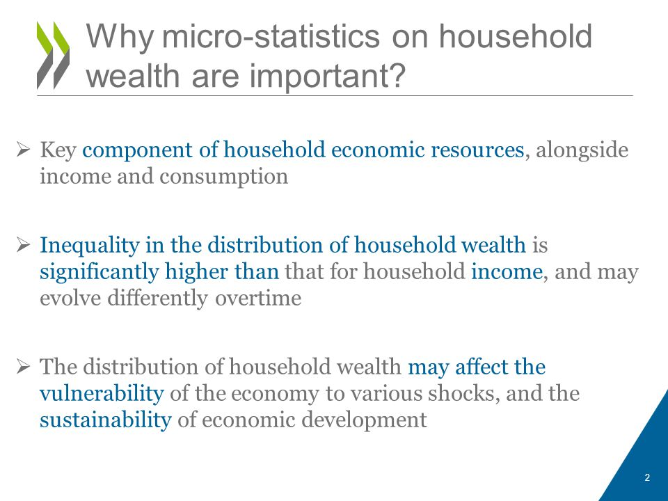 Recommendations by various bodies –2011 Canberra Group Handbook on Household Income Statistics proposed the development of international statistical standards for the collection and compilation of statistics on household wealth at the micro level –Stiglitz-Sen-Fitoussi Commission recommendations to consider income and consumption jointly with wealth and give more prominence to the distribution of income, consumption and wealth SNA provides framework for compilation and analysis of macro statistics for the whole economy, not always well- adapted to need of statistician s interested in distribution No international standards in the micro field currently exist Long term goals –Increase the ex ante comparability of existing measures –Encourage more countries to undertake measurement in this field Why have these Guidelines been developed.