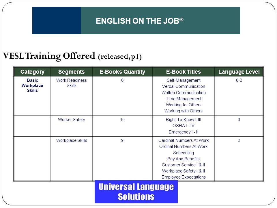 ENGLISH ON THE JOB ® CategorySegmentsE-Books QuantityE-Book TitlesLanguage Level Basic Workplace Skills Work Readiness Skills 6Self-Management Verbal
