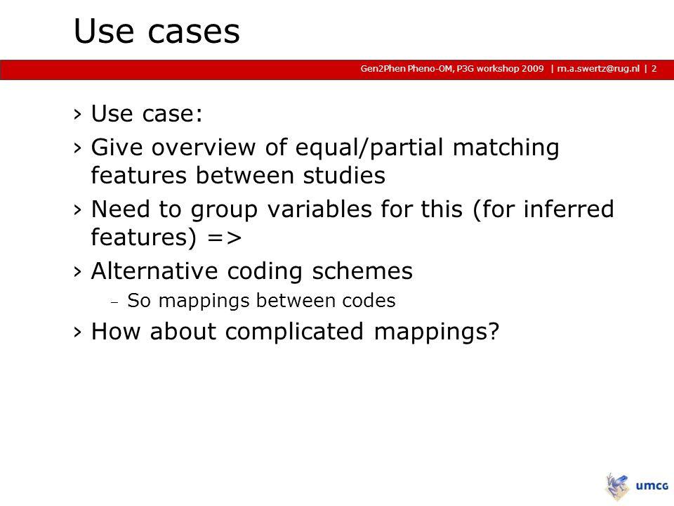 | m.a.swertz@rug.nl Gen2Phen Pheno-OM, P3G workshop 2009 2009 2009 | Step 3: evaluate on data (goto 1) 1: molgenis_db.xml 2: documentation* 3: exchange format* *autogenerated