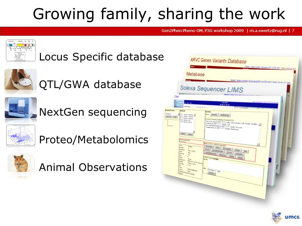 | m.a.swertz@rug.nl Gen2Phen Pheno-OM, P3G workshop 2009 2009 2009 | Locus Specific database QTL/GWA database NextGen sequencing Proteo/Metabolomics Animal Observations Growing family, sharing the work 7